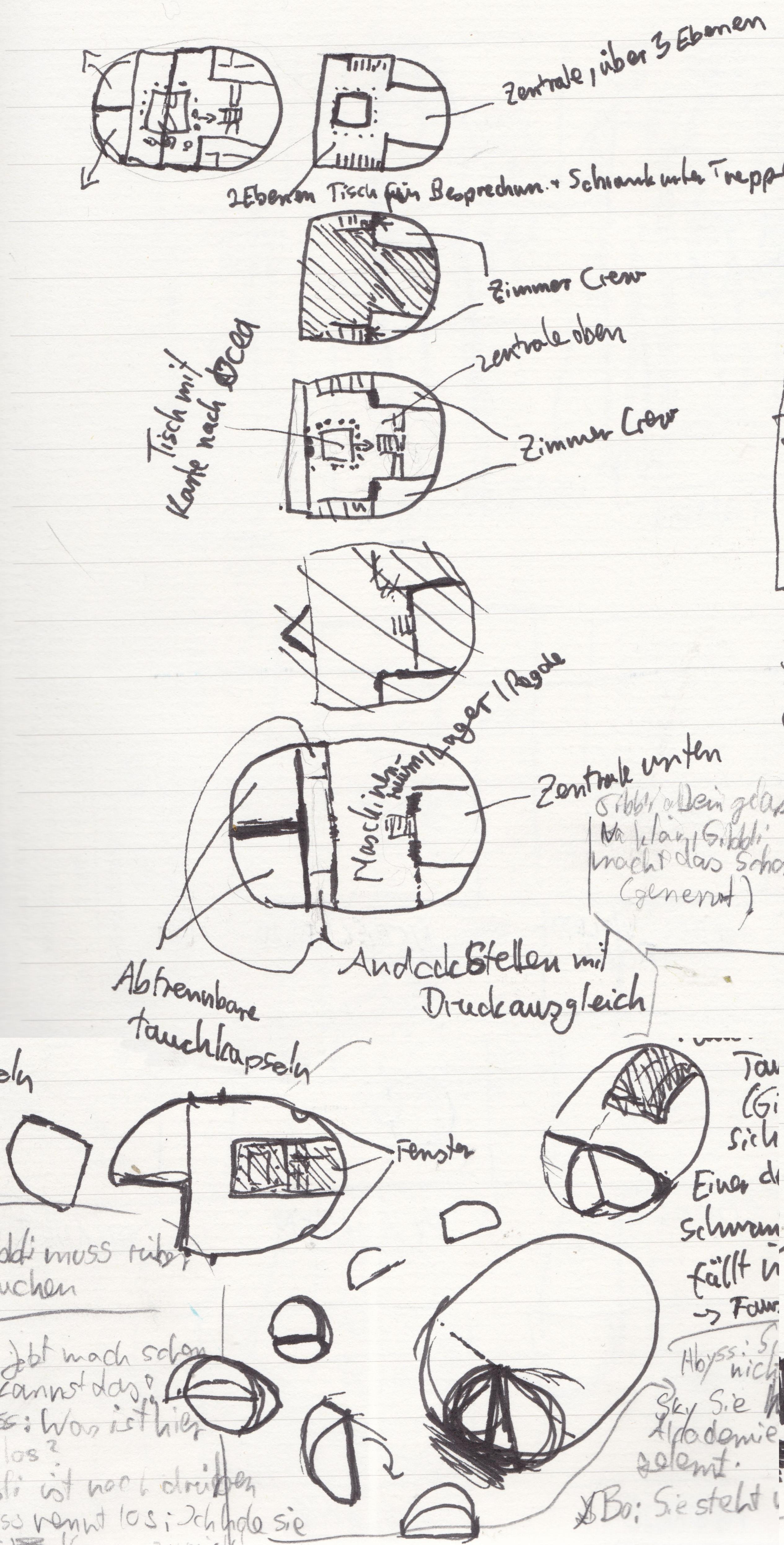 Sockenzombie - Bis in die tiefsten Ozeane - Do Wiki - erste Skizzen vom U-Boot Mara